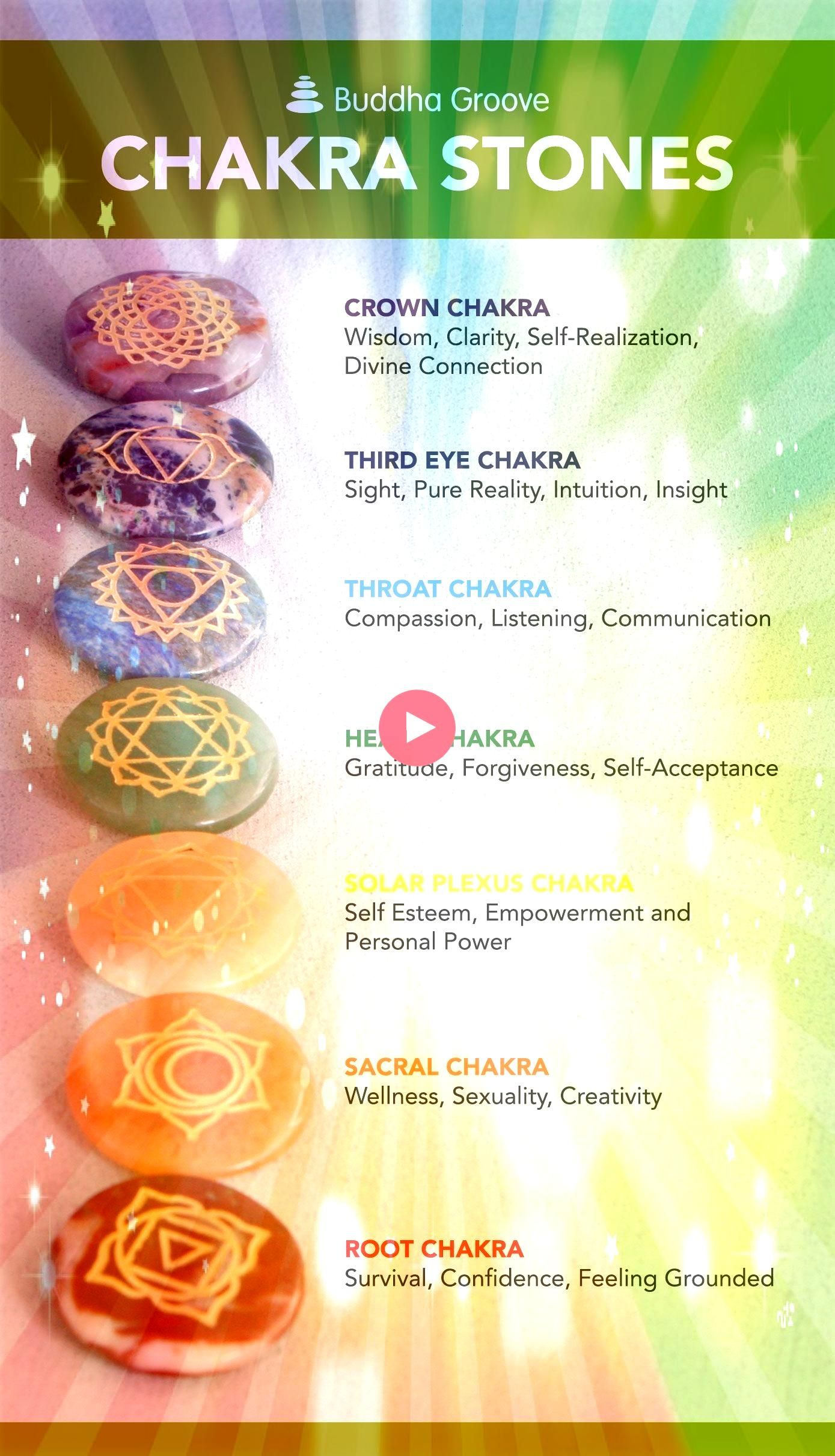 Chakras Engraved Pocket Stones Seven Chakras Engraved Pocket Stones  How yoga and meditation can change your life Chart on Psychological Issues of Blocked Chakras Yoga Re...
