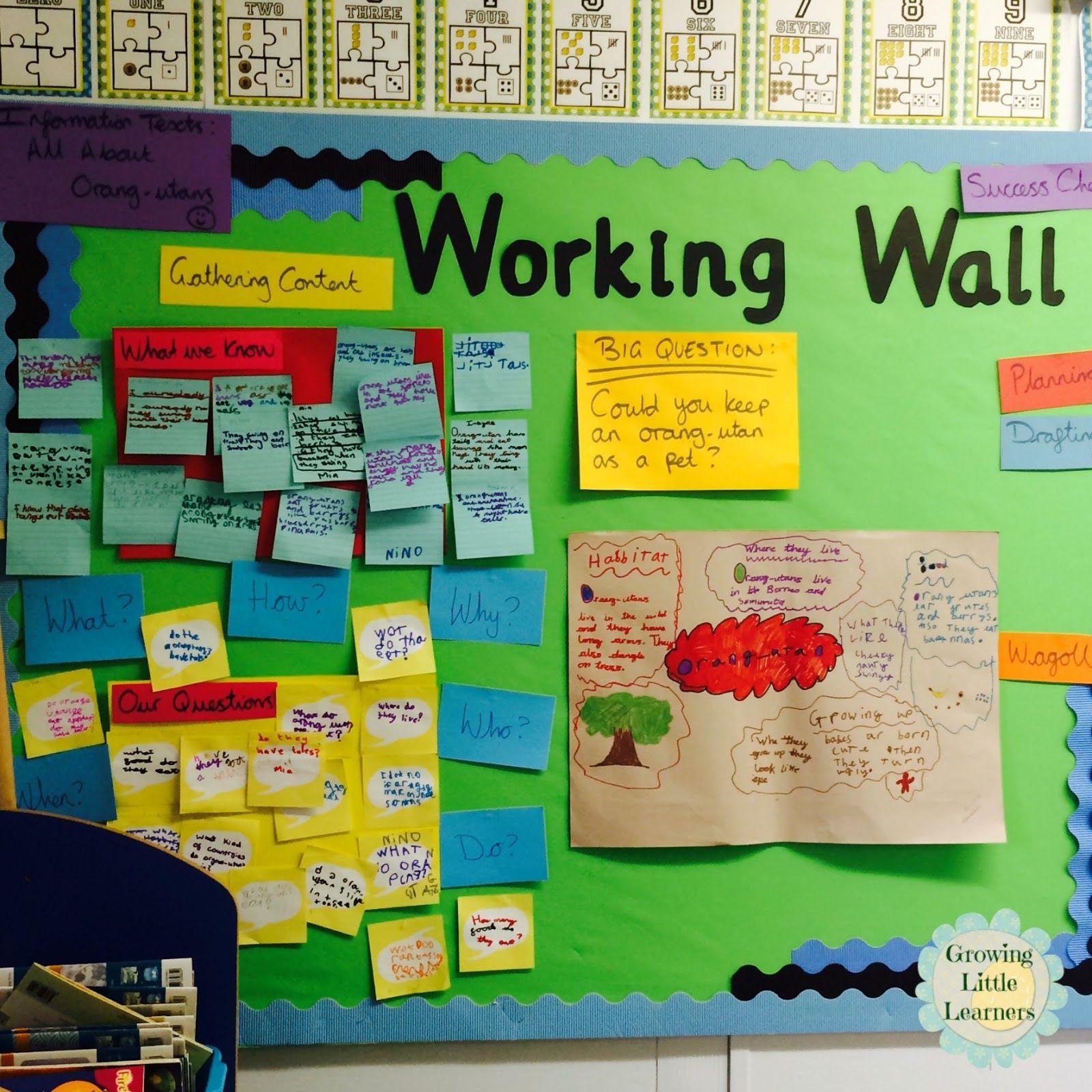 Classroom Display Ideas Ks1 ~ Literacy working walls ks google search y writing
