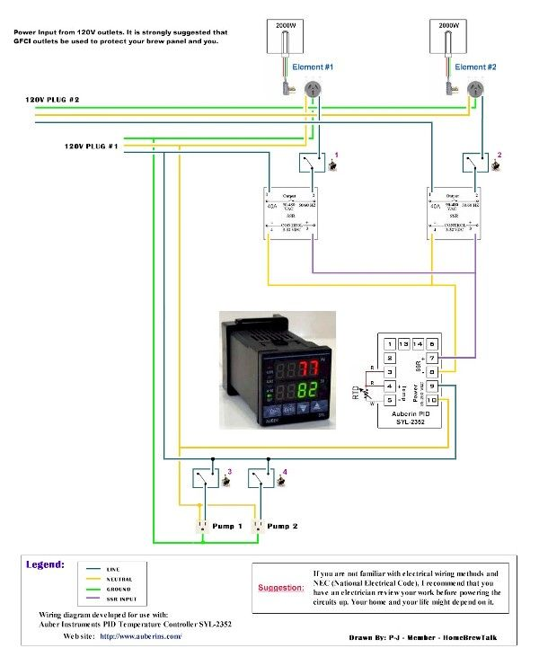 14d2968fda80cc0402c53c21dce4666a 2 element pid diagram homebrew pinterest bcs 462 wiring diagram at arjmand.co