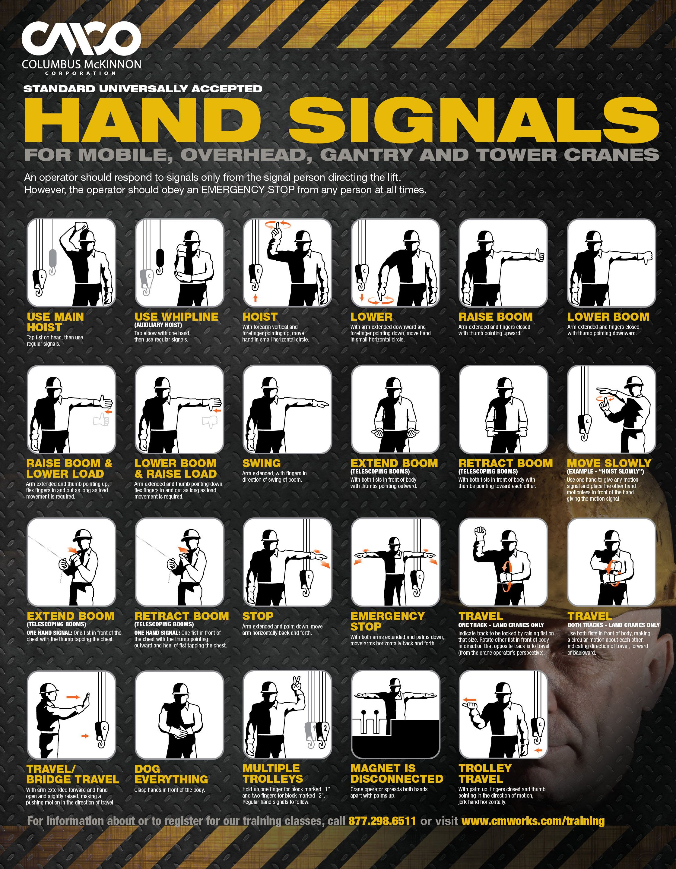 Crane Operator Hand Signals To View Further For This Article