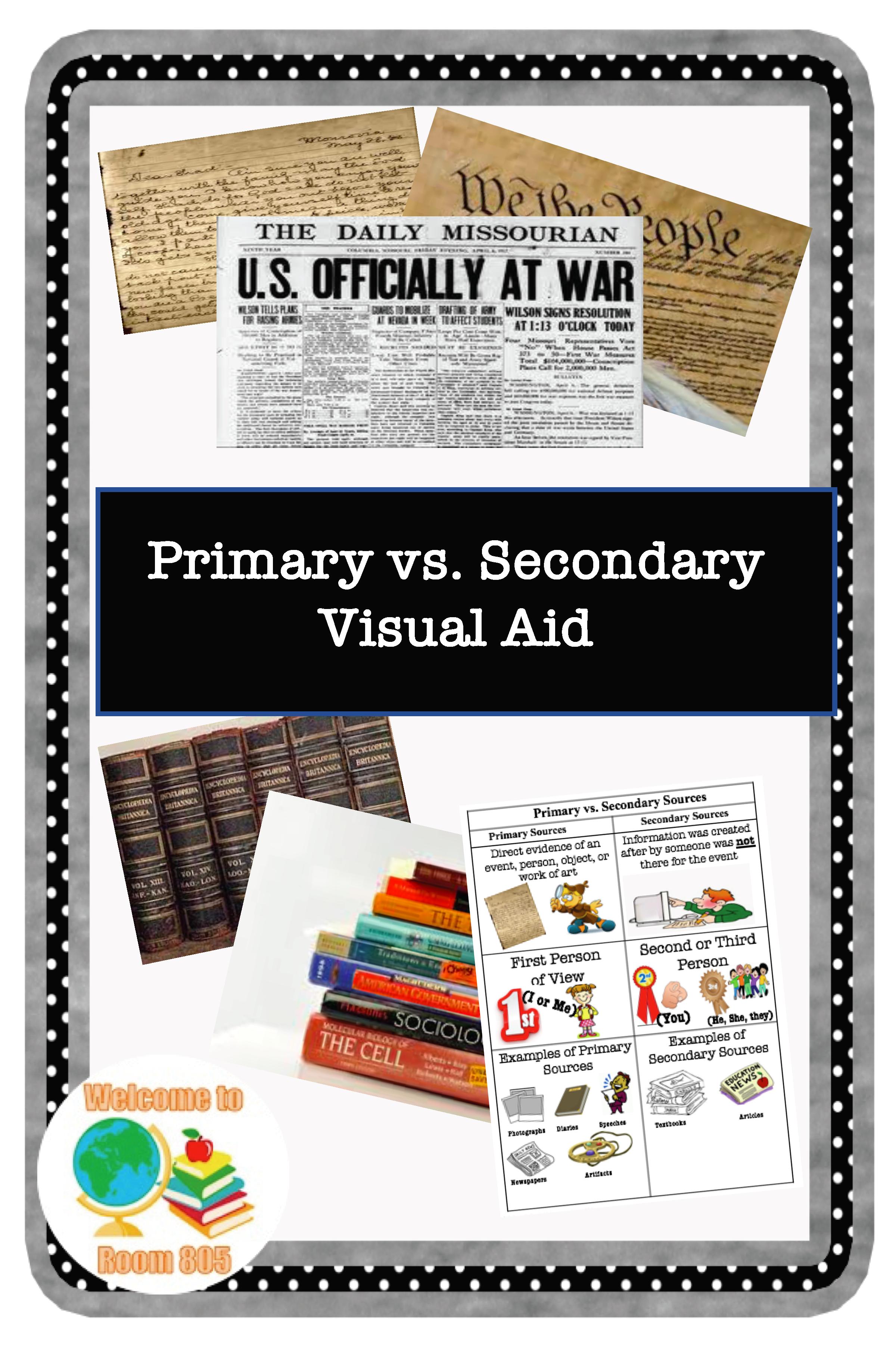 Primary Vs Secondary Visual Aid