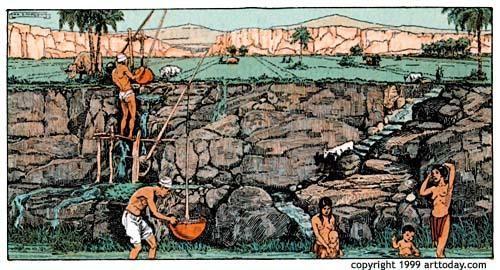 Mesopotamia Irrigation System Model
