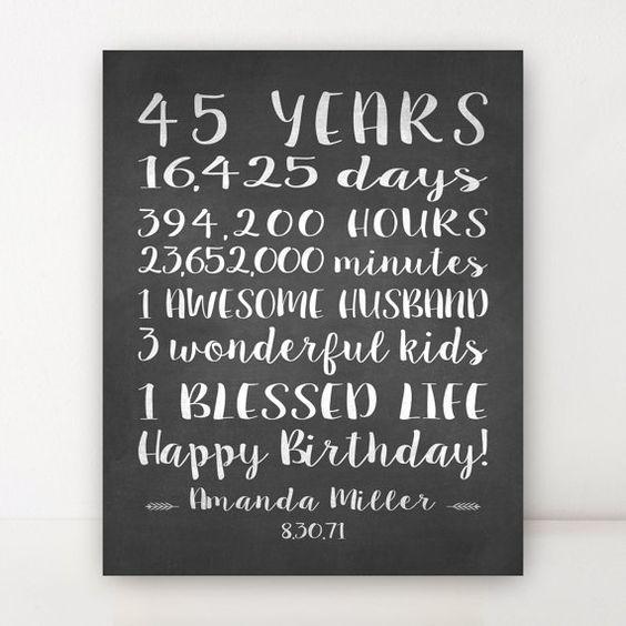 45th BIRTHDAY GIFT 45 Year Birthday Sign By PrintsbyChristine