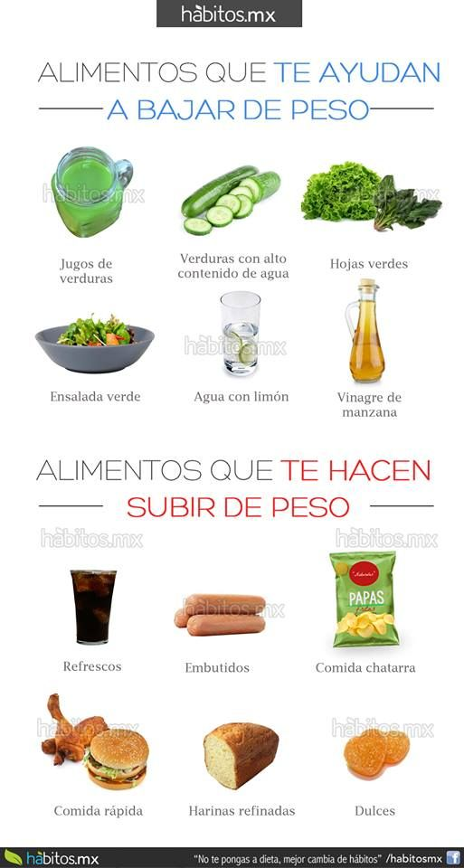 alimentos que promueven la pérdida de peso