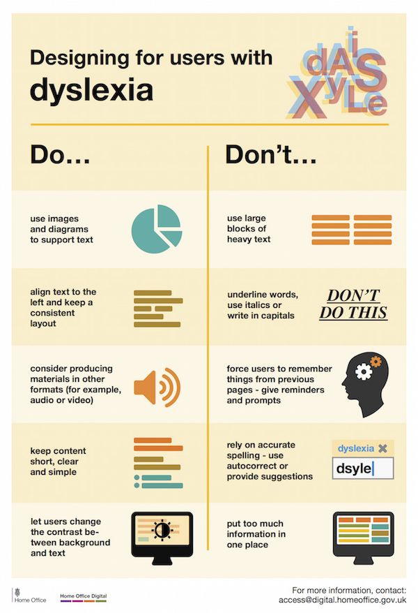 Tips To Make Your Website User Friendly For People With Disabilities Dyslexia Accessibility Design Learning Design