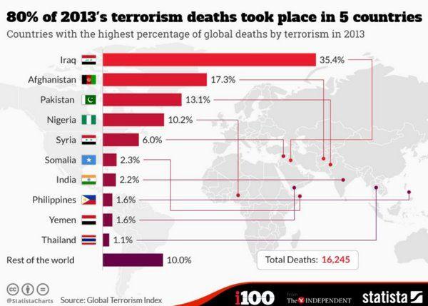 terrorisme-pays-musulman.jpg (600×429)