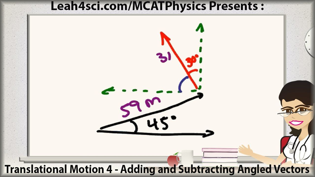 Pin On Mechanics Vector physics adding vectors
