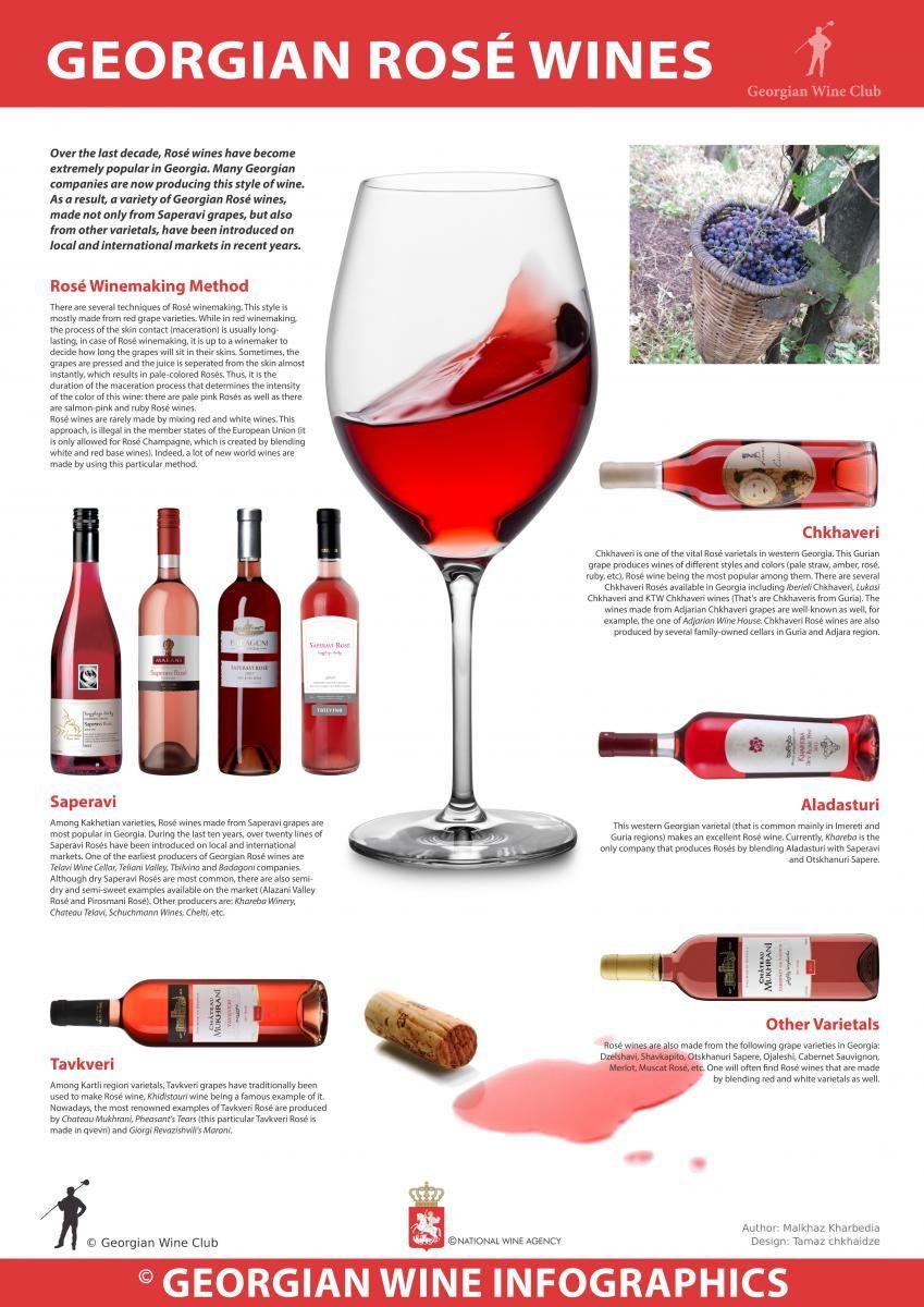 Wine Infographics Marani Wine Chart Wine Recipes Rose Wine