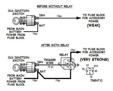 Wiring 12v Switched Source With Relay Fuse Panel Boat Wiring Electrical Circuit Diagram