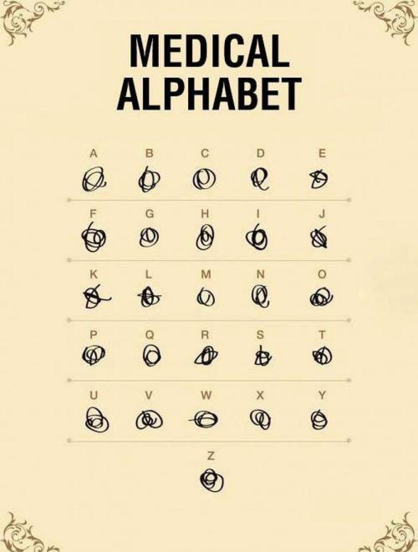 Alfabeto médico. Más en http//www.lasfotosmasgraciosas