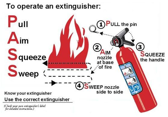 How To Use A Fire Extinguisher Fire Safety Tips Fire