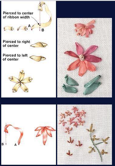 Petal Stitch Ribbon Embroidery