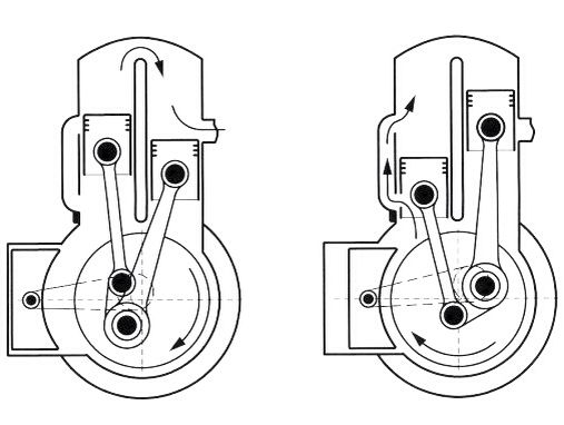 Engine Diagram Of Dkw Ss 250 Self Supercharged Two Stroke