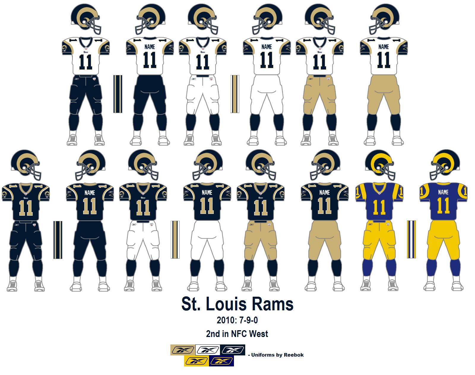 The Gridiron Uniform Database Los Angeles Rams Uniforms St Louis Rams Los Angeles Rams