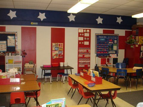 Image detail for -Middle School Classroom Decorations Ideas » Classroom Decorations ...