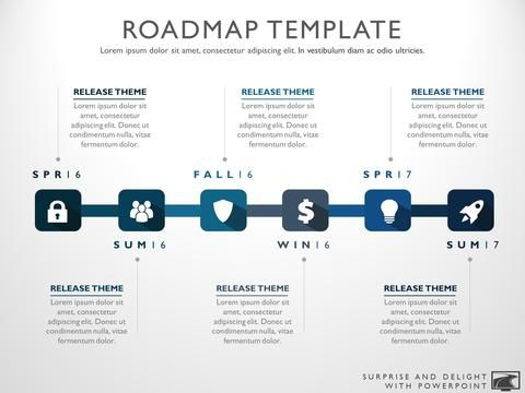 Six Phase Product Development Timeline Roadmap PowerPoint Diagram - marketing timeline template