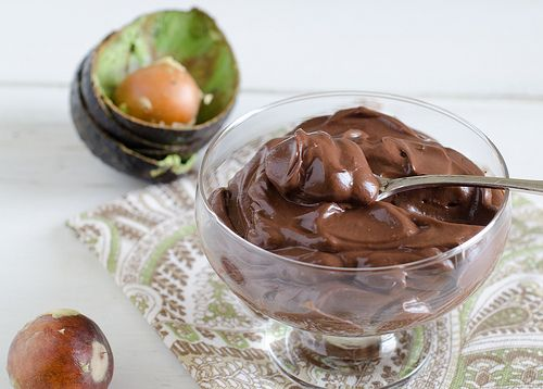 Avocado Chocolate Pudding Recipe Avocado Pudding Avacado