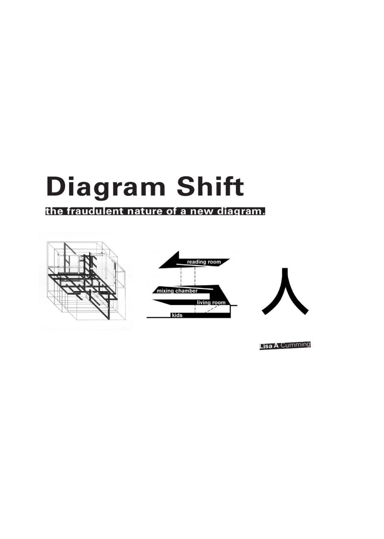 Diagram Shift