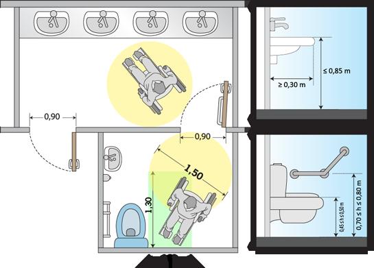 Favori dimension toilette public handicapé | Quelles sont les dimensions  US17
