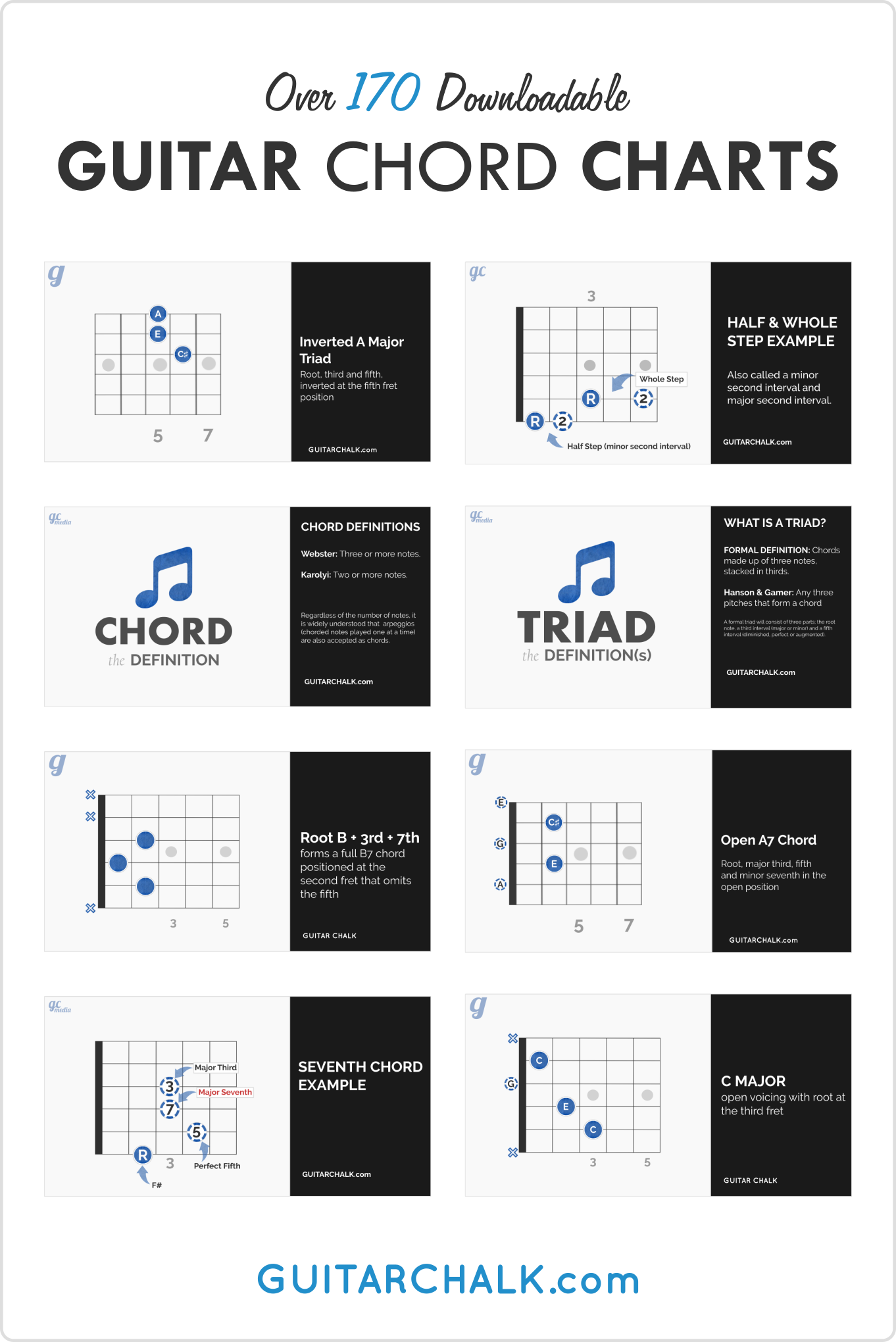 The Master Guitar Chords Chart Collection Guitar Articles And