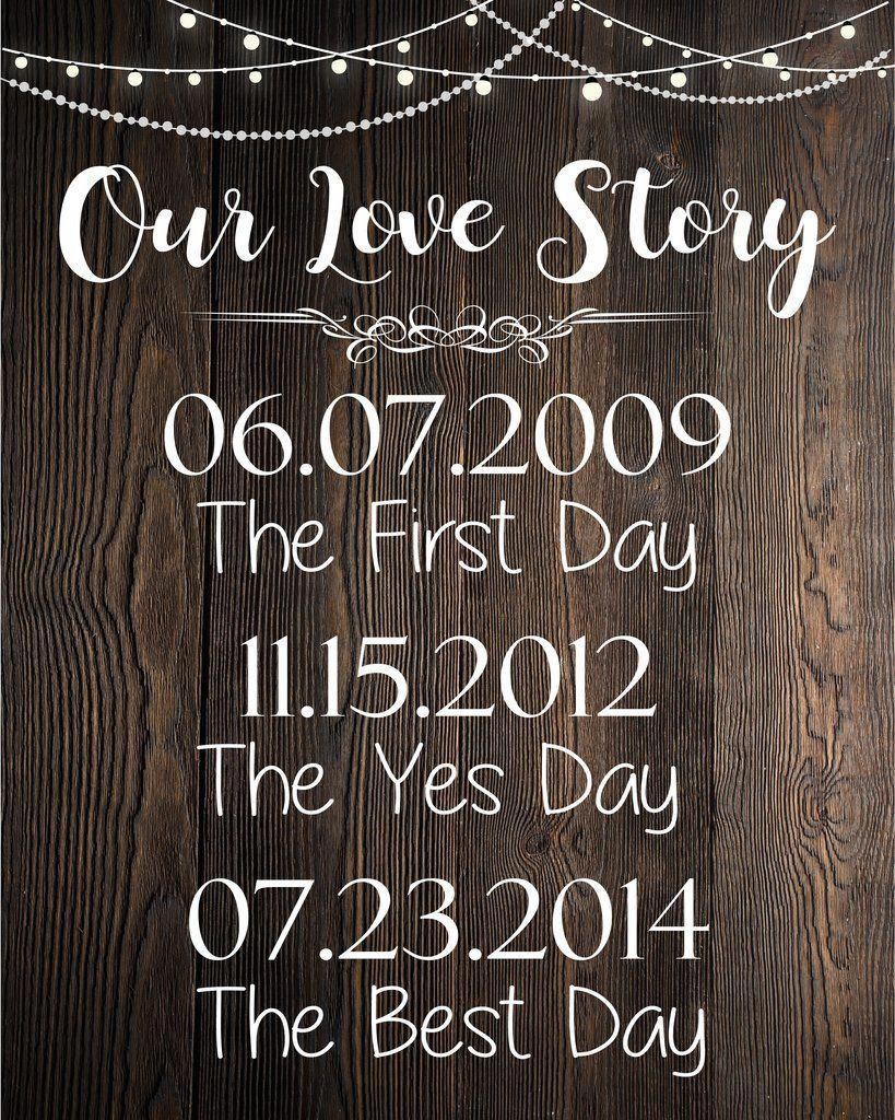Our Love Story Sign Printable Rustic Wedding Dates Sign Engagement Date Sign Important Family Dates Fi Wedding Date Sign Wedding Decorations Wedding Signs