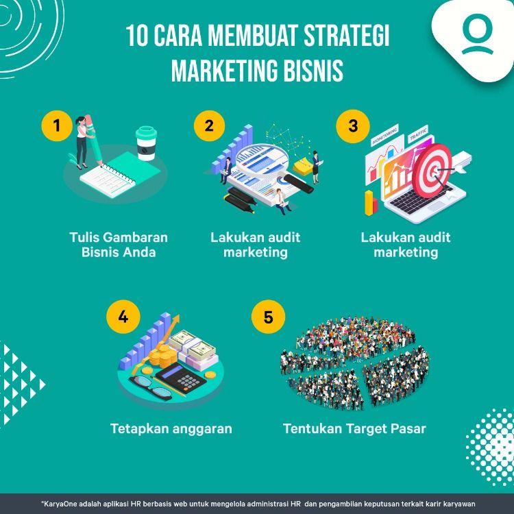 Tanpa Adanya Strategi Marketing Yang Teruji Bisa Dipastikan Marketing Akan Jatuh Terlebih Apabila Muncul Berbagai Strategi Lain Ya Di 2020 Startup Aplikasi Marketing