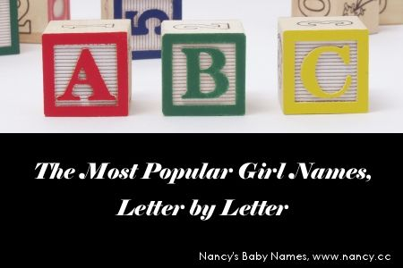 What's the top A-name for baby girls right now? How about the top L-name? Here are the most popular girl names within letter groupings. #babynames