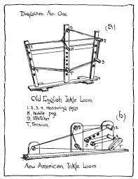 Afbeeldingsresultaat voor inkle loom bouwtekening