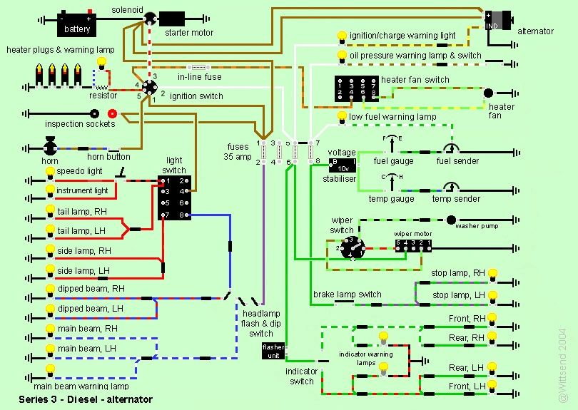Circuit Electrique Electrical Wiring Diagram Land Rover Series 3 Discovery Detroit: Military Land Rover Wiring Diagram At Satuska.co