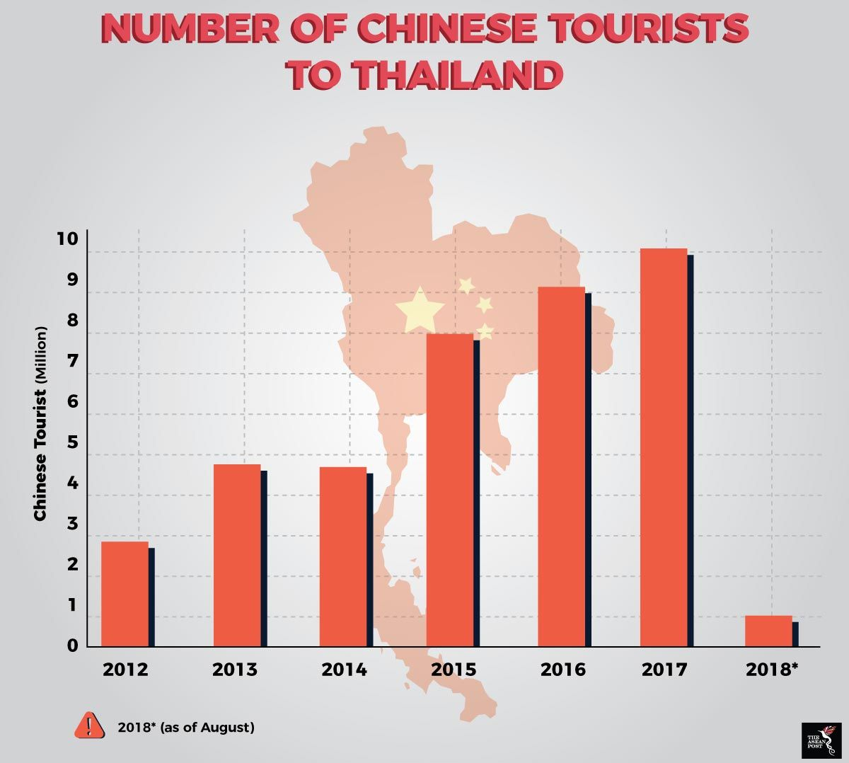 Thailand S Chinese Tourist Dilemma
