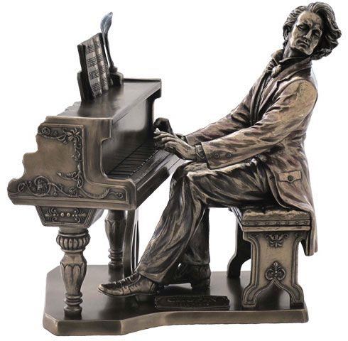 Frédéric Chopin: Nocturnes    http://www.musictl.info/2012/05/20/frederic-chopin-nocturnes/