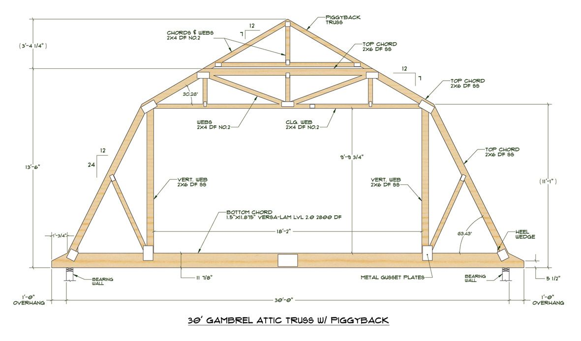 Medeek design inc truss gallery house truss styles for Gambrel roof house plans