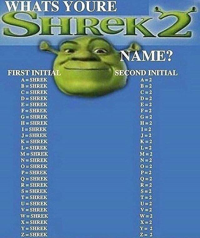 Hey Reddit! What's your Shrek 2 name? | Shrekified | Shrek memes