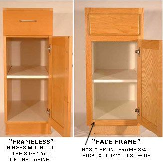 European Frameless Vs American Face Frame Cabinetry Sweetwood Face Frame Cabinets Framed Cabinet Frameless Cabinets