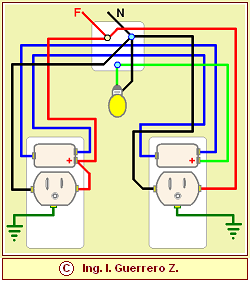 Conexion De Una Lampara Incandescente Controlada Por Dos Apagadores De Escalera Co Instalaciones Electricas Basicas Instalacion Electrica Instalacion Electrica