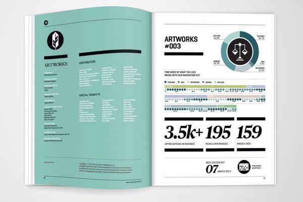 Double page verte et blanche avec statistiques et infographies du journal Artworks.