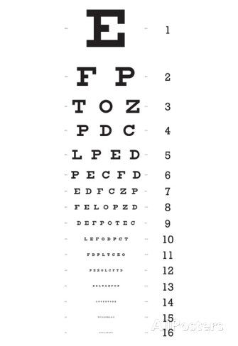 Eye Chart 16-Line Reference Poster Posters at AllPosters