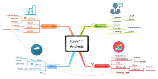 mas swot Malaysia airlines swot analysis: now moving toward the swot analysis of malaysia airlines following are the major points which come in front: strengths.