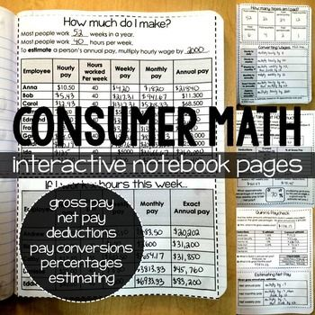 Consumer Math Interactive Notes Pages