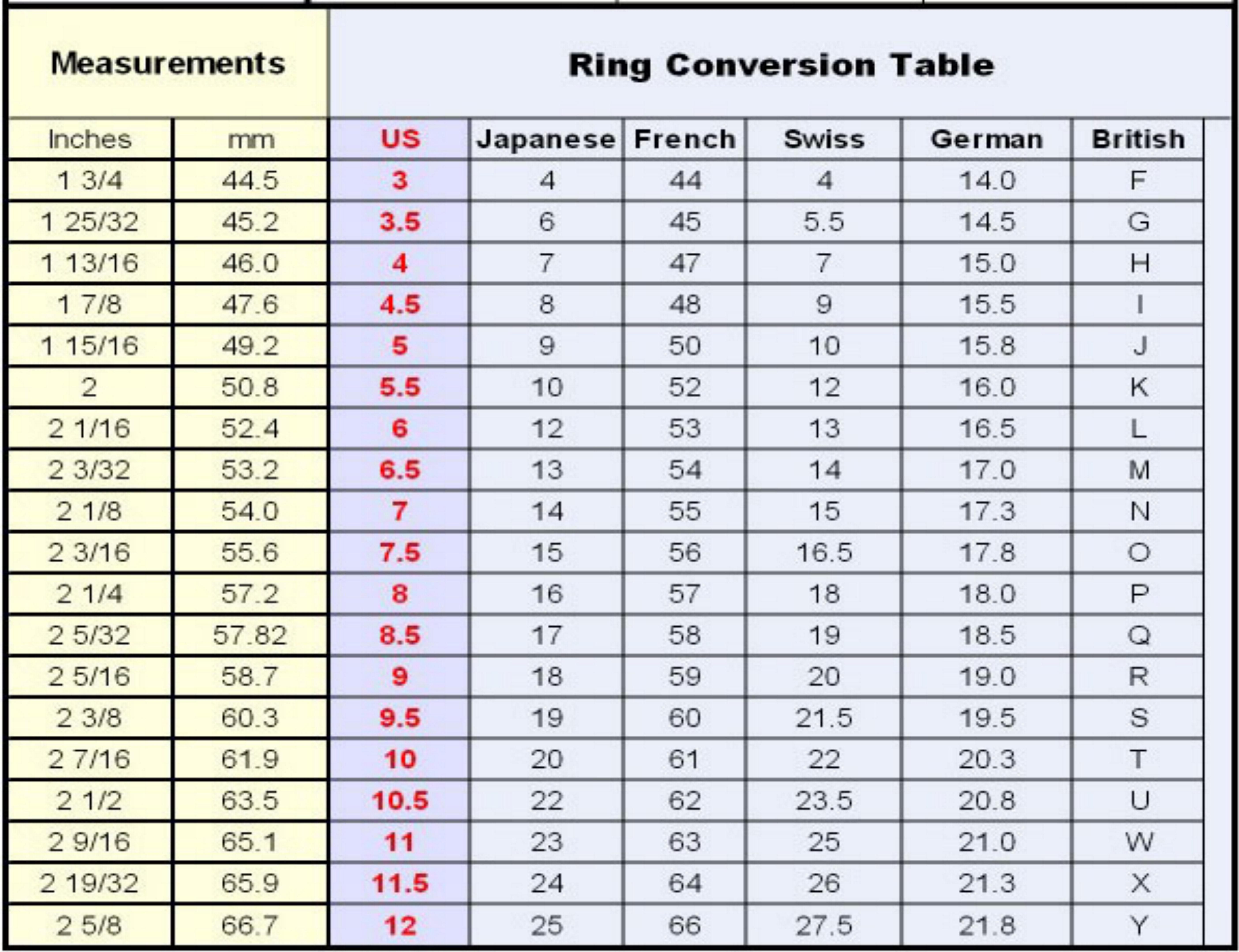 Ring conversion chart for finger rings jewelry pinterest chart ring conversion chart for finger rings geenschuldenfo Choice Image