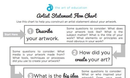 Writing an artist statement can be a daunting task for middle - artist statement template