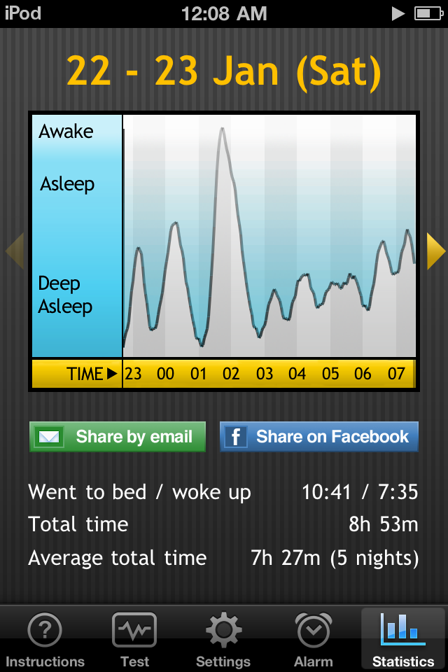 Sleep Cycle Review of iPhone Alarm App Brain Posts .99