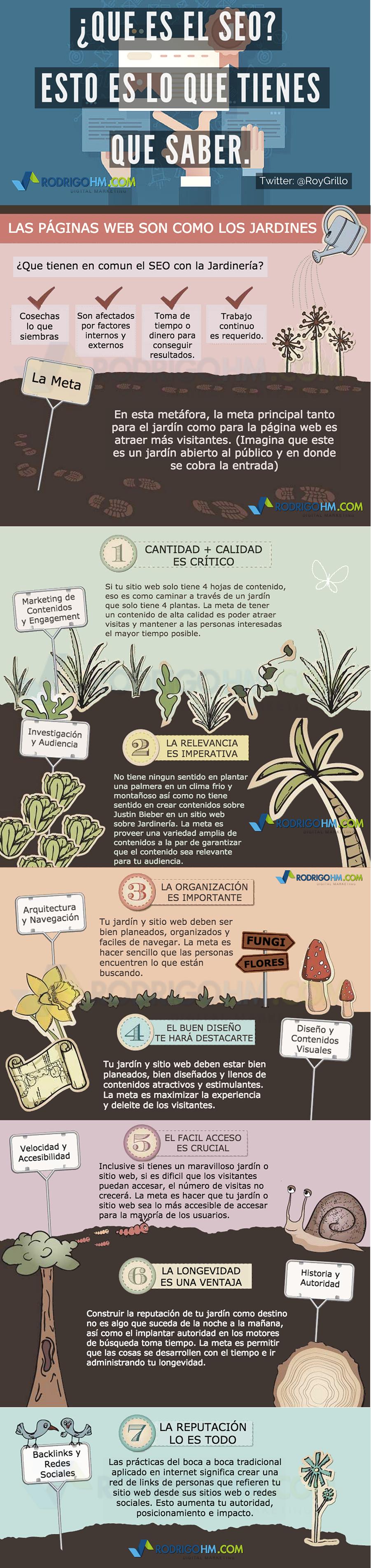 ¿Que tienen en común el SEO y la jardineria? SEO: lo que debes saber #infografia #infographic #seo