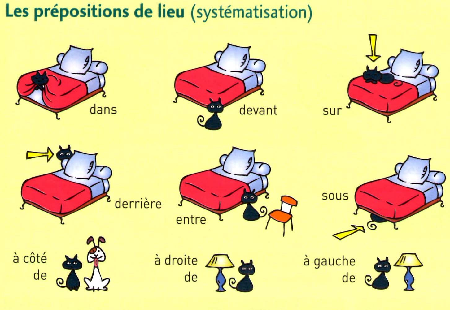 pr positions de lieu french prepositions language french beginners schoolfy. Black Bedroom Furniture Sets. Home Design Ideas