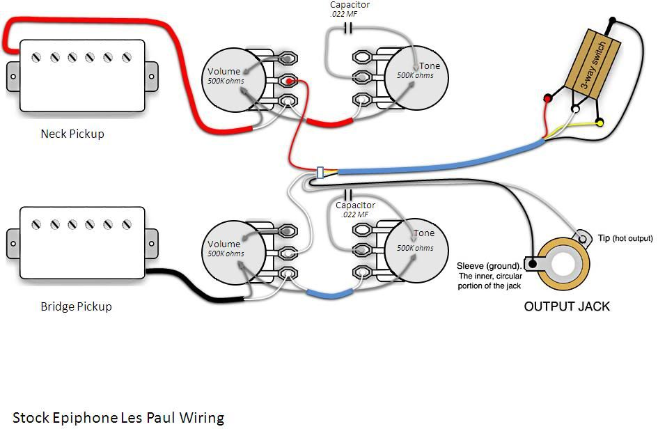 Enjoyable Wiring Diagram Epiphone Les Paul Ii Wiring Diagram Wiring Cloud Nuvitbieswglorg