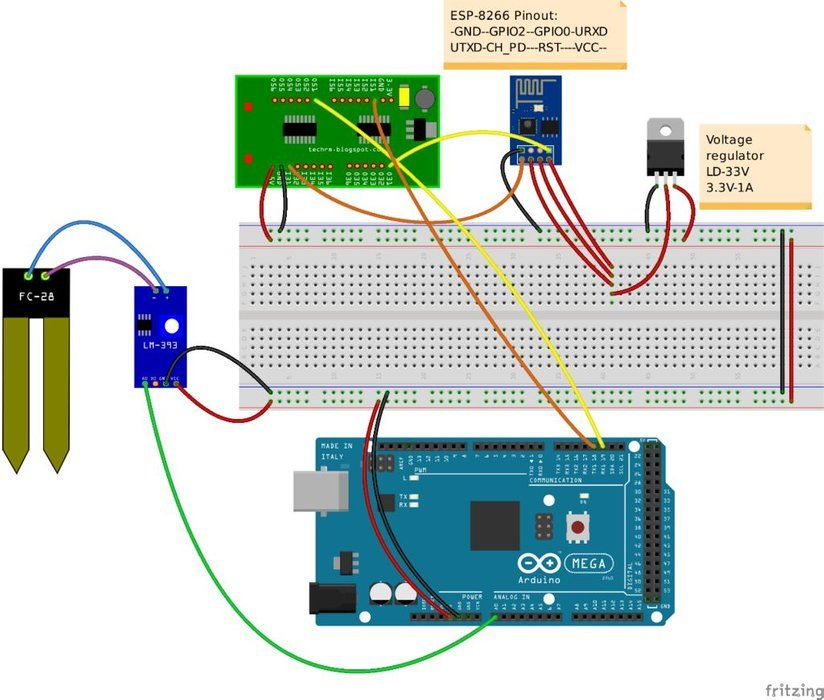 WIFI Plant Monitoring System Based on Arduino MEGA and