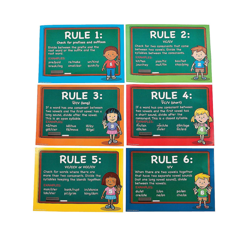 Syllabication Rules Poster Set