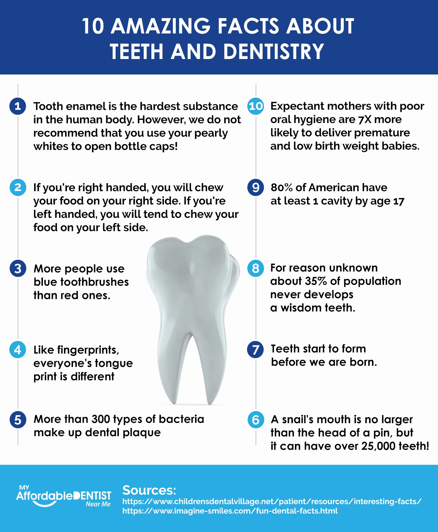 Affordable Dental Near Me offers quality dental service