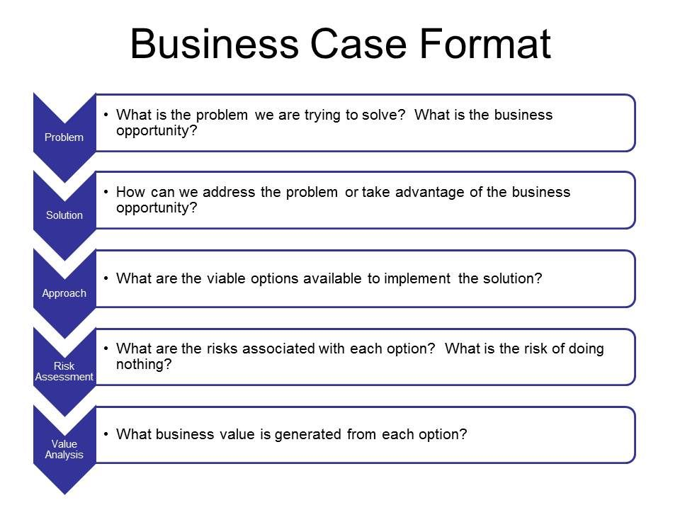 business case template in word excel project management templates