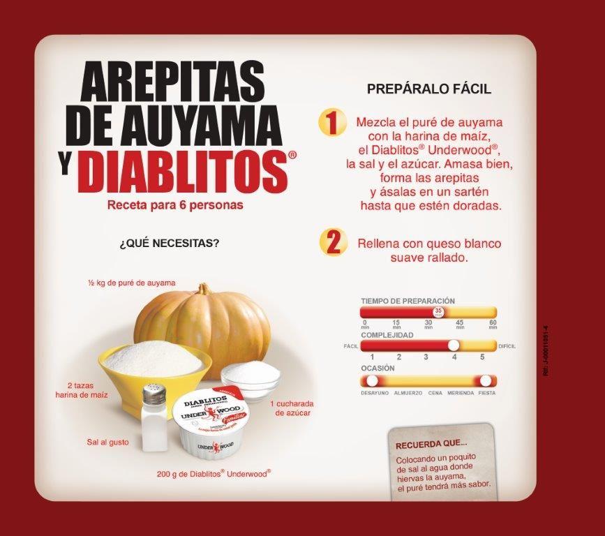 Arepitas con auyama Retiro2